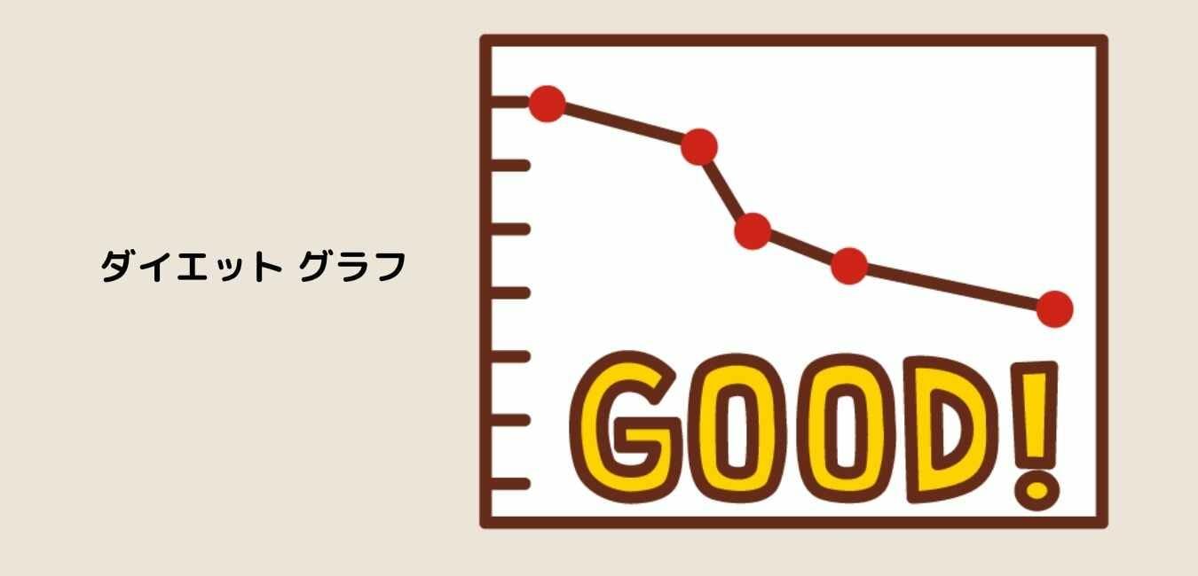ダイエット 表 グラフ